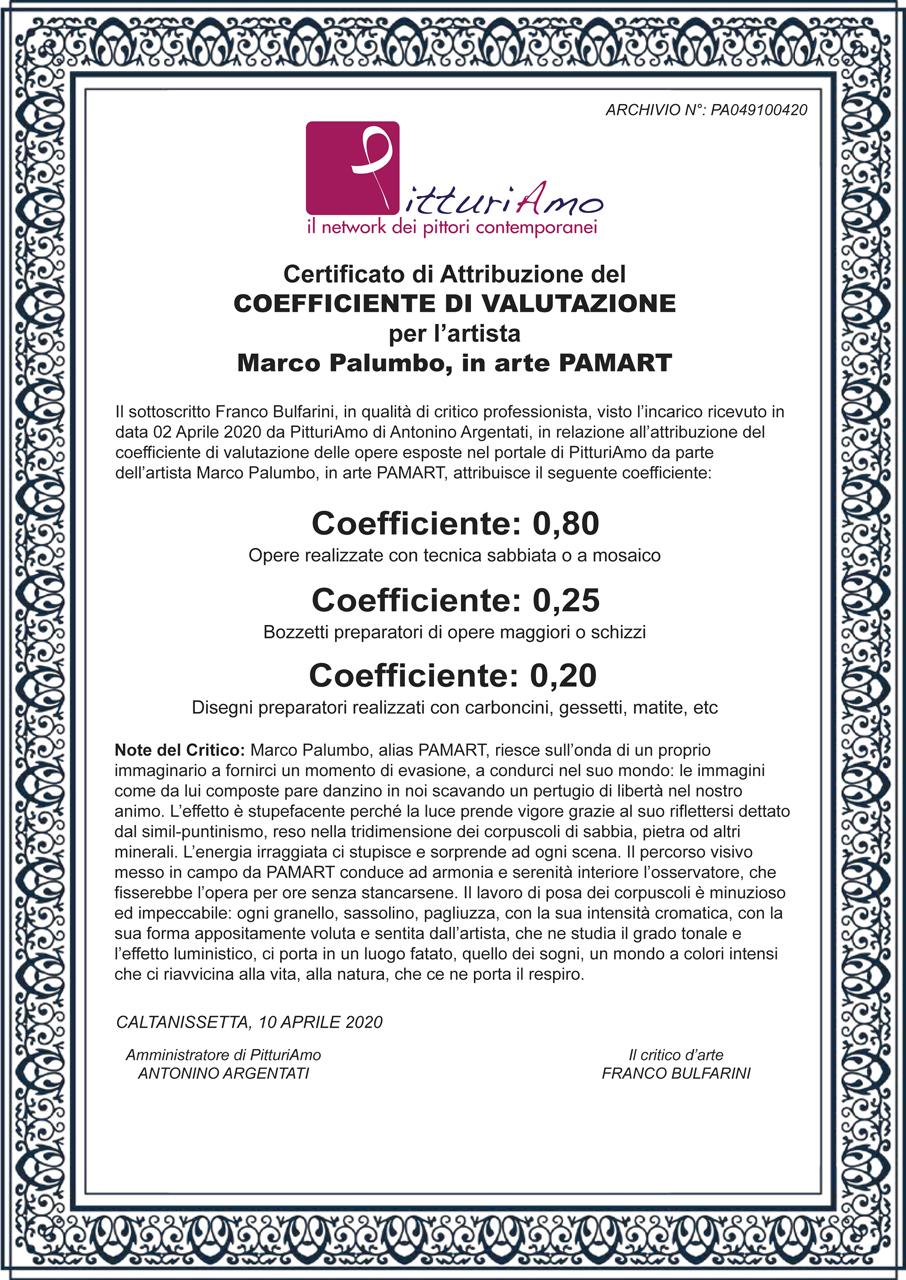 Il Coefficiente dell'artista Marco Palumbo, in arte PAMART
