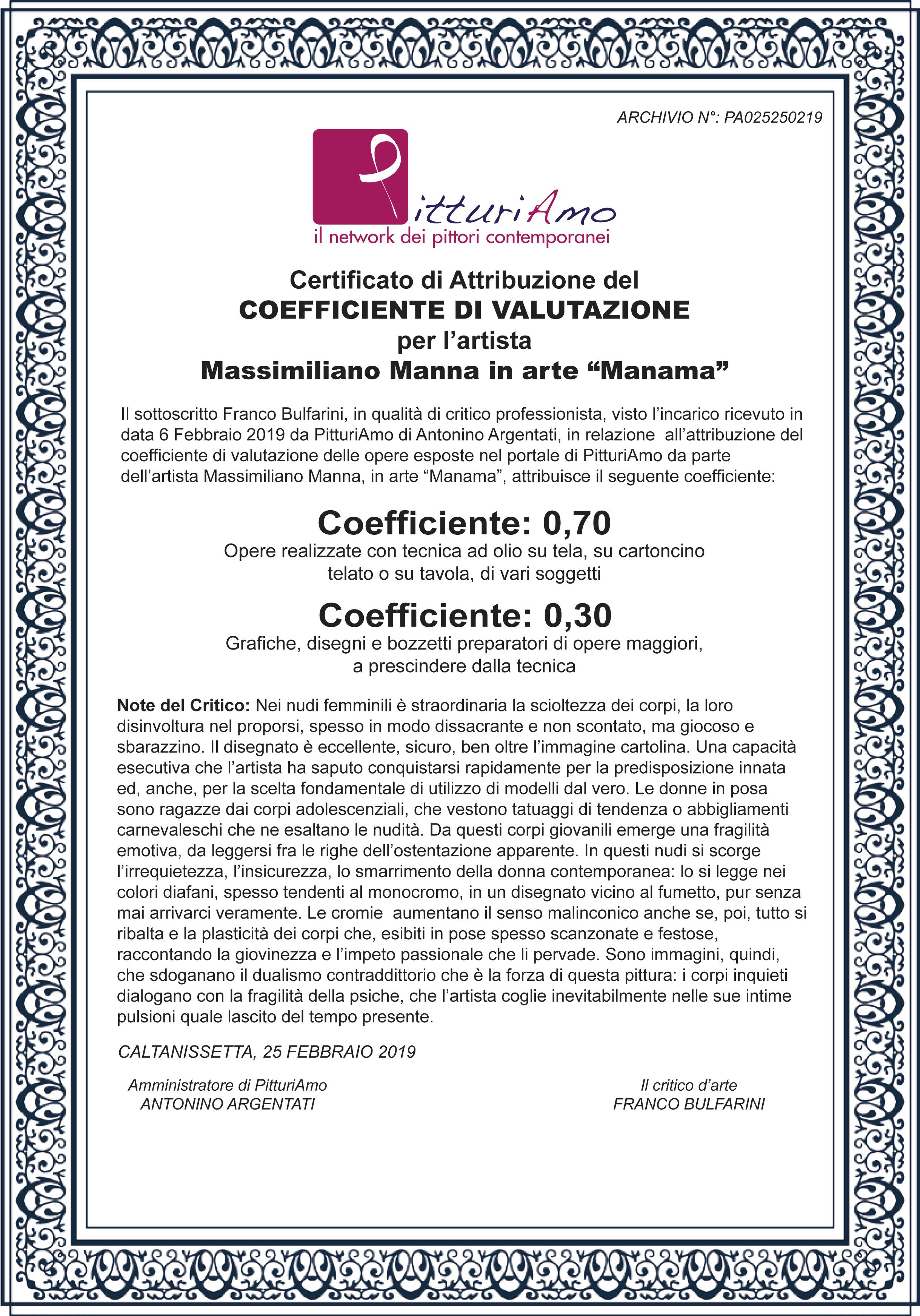 Il Coefficiente dell'artista Massimiliano Manna, in arte Manama.lab - Artista e Maestro di PitturiAmo©