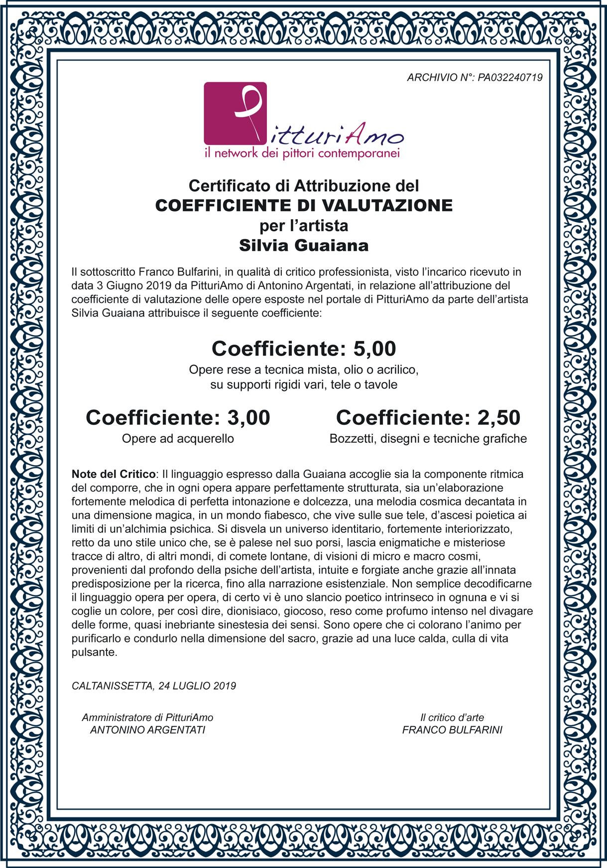 Il Coefficiente dell'artista Silvia Guaiana - Pittrice contemporanea Italiana