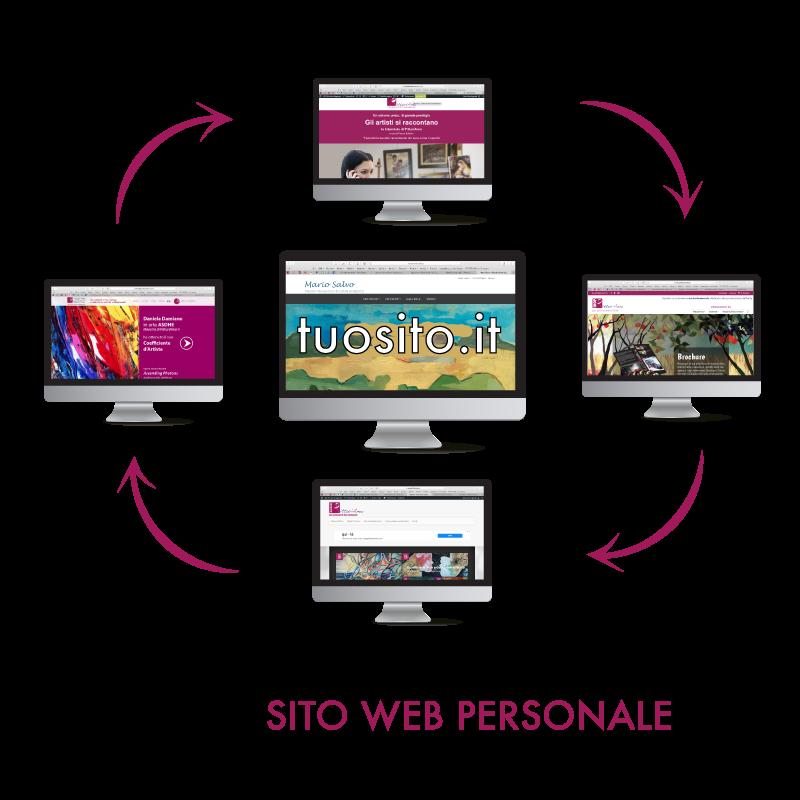 Il tuo sito web al centro del Network di PitturiAmo